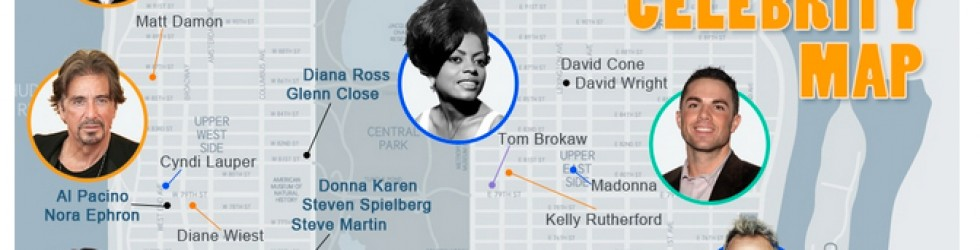 Celebrities That Live in NYC
